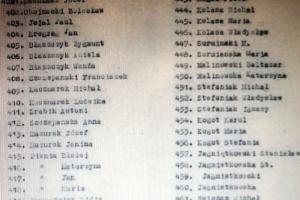 PSL inwigilowane przez UB w Strzelcach Kraj.